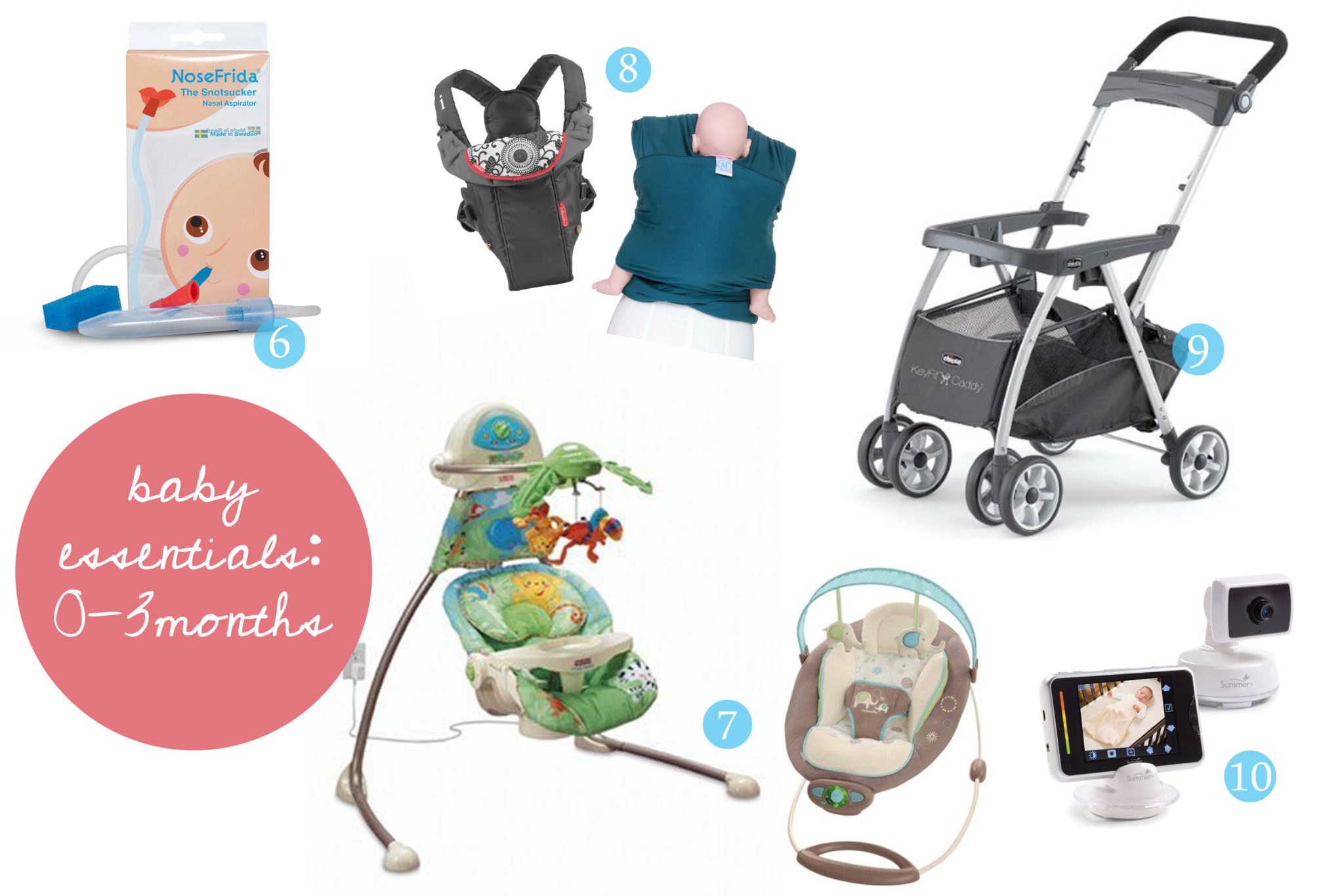 Baby Essentials: 0-3 Months